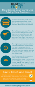 Driving Your Business is Like Driving Your Car Infographic