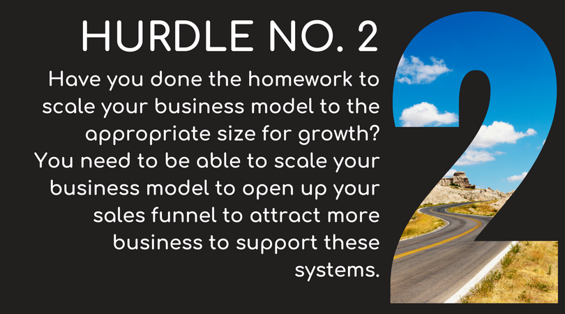 The blueprint to serious business growth roadmap to profit two have you done the homework to scale your business model to the appropriate size for growth you need to be able to scale your business model to open malvernweather Image collections